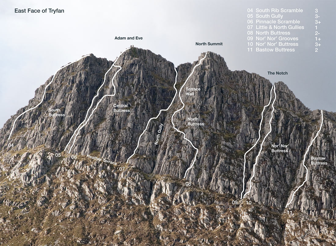 The scrambles on the east face of Tryfan, Ogwen Valley, Snowdonia